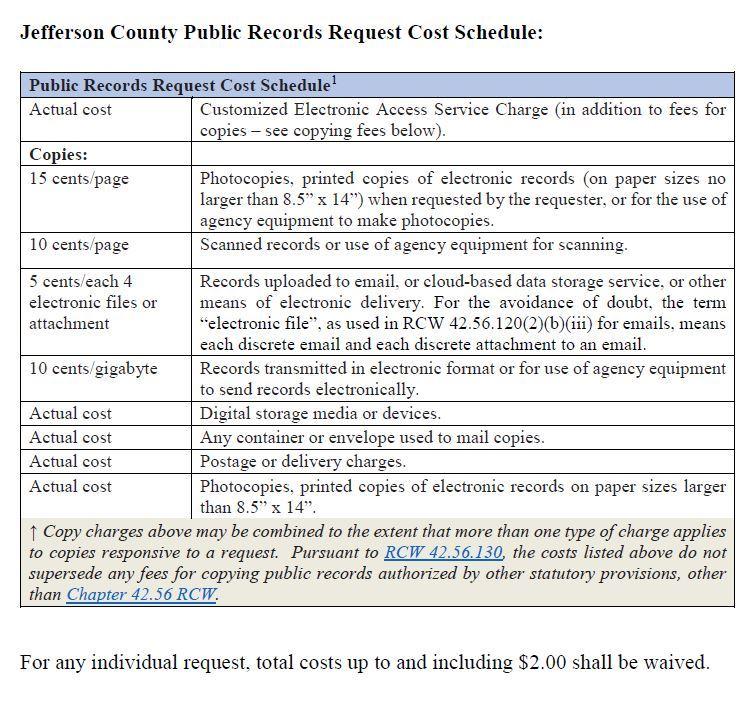 Public Records | Jefferson County, WA